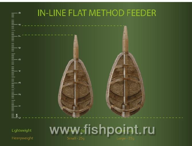 In-Line Flat Method Feeder